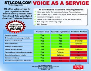 Total Voice sheet