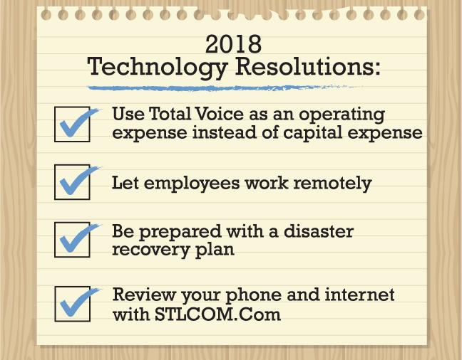 Technology Resolutions