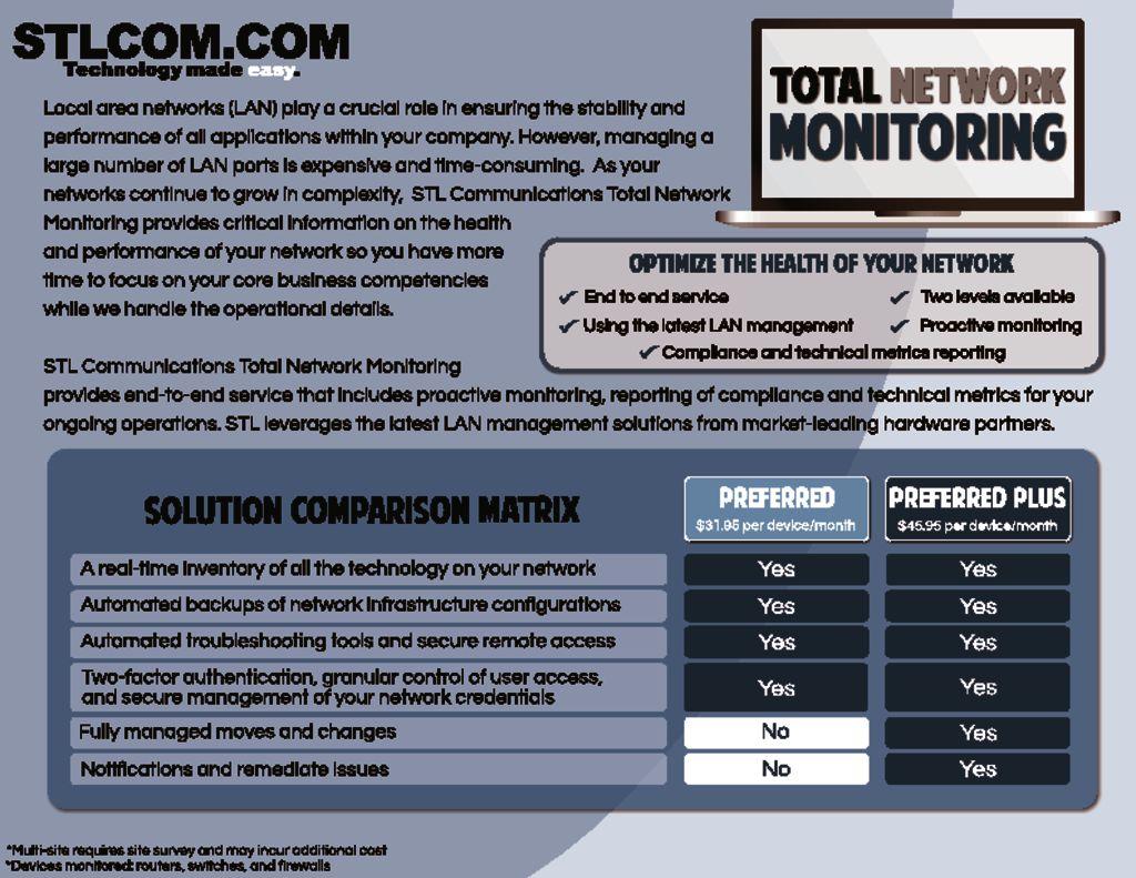 total networking sheet - STL Communications Inc