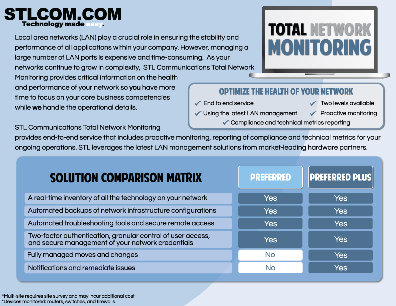 Total Network Monitoring