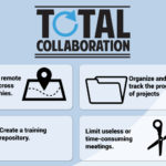 total collaboration