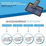 thumbnail of ShadowSpear Platform