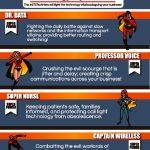 thumbnail of Superherho infographic