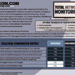 thumbnail of Total Network Monitoring FINAL