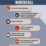 thumbnail of nursecall diploma